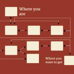 Persuasive Interfaces, slide 18